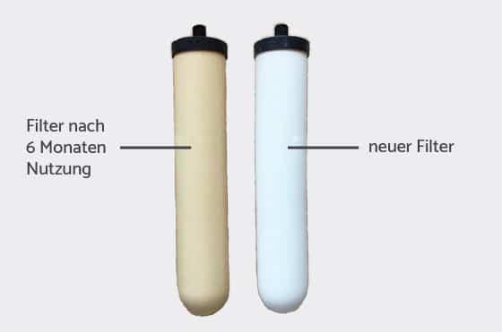 Crystallus Filter Vergleich